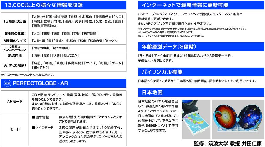 パーフェクトグローブエクサーEXAR機能紹介2